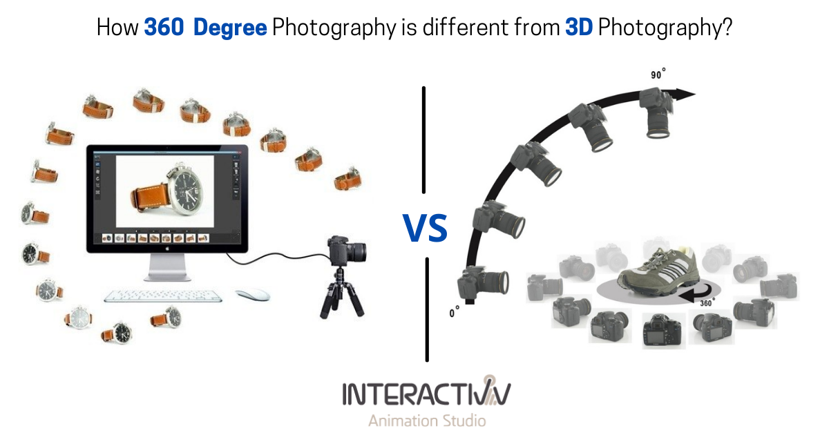 360 degree Photography vs 3D Photography